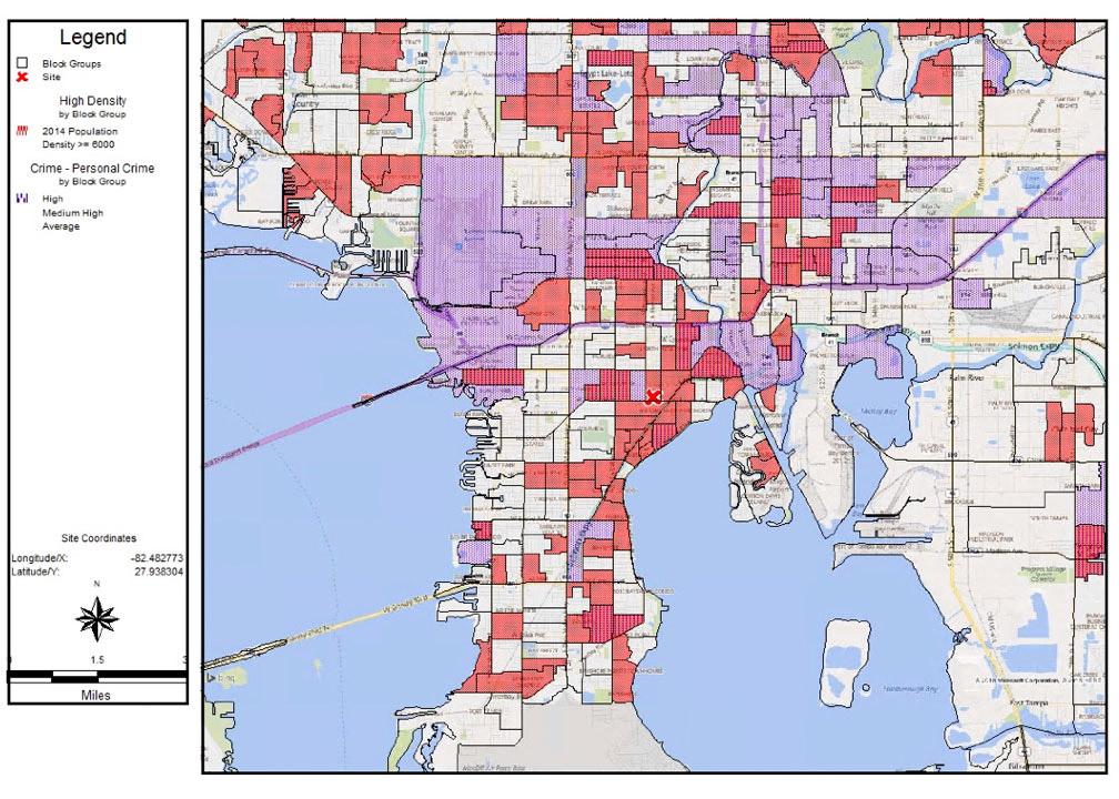 data-areas